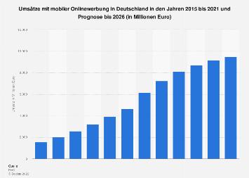 Umsätze mit mobiler Onlinewerbung in Deutschland von 2005 bis 2022