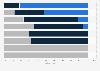 Umfrage zur Entwicklung der Mediengattungen im deutschen Werbemarkt 2012