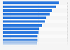 Ranking der beliebtesten Fernsehserien der Deutschen 2010