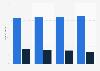 Umfrage in Deutschland zur Anzahl der Computernutzer bis 2016