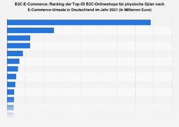 Ranking der Top 100 Online-Shops in Deutschland nach Umsatz 2016