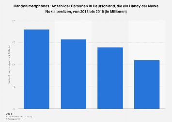 Umfrage in Deutschland zum Besitz eines Handys oder Smartphones von Nokia bis 2016
