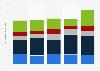 Transaktionen im Verlagswesen in Deutschland bis 2016 (nach Segmenten)