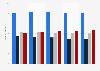 Umfrage zur Kaufentscheidung in deutschen Haushalten bei Herrenkosmetik bis 2016