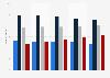 Umfrage in Deutschland zum Interesse an Politmagazinen im Fernsehen bis 2019