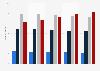 Umfrage in Deutschland zum Interesse an Wirtschaftsmagazinen im Fernsehen bis 2018