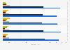 Umfrage in Deutschland zum hauptsächlich genutzten Autowerkstatt-Typ bis 2018