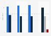 Umfrage in Deutschland zum Abonnement einer Tageszeitung im Haushalt bis 2018