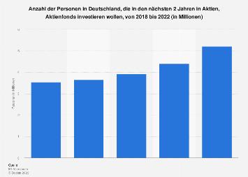 Umfrage in Deutschland zu Investition in Aktien, Aktienfonds bis 2019