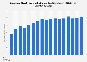 Umsatz von Cisco Systems weltweit bis 2017