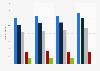 Umfrage zu den beliebtesten Marken von Maschinengeschirrspülmittel (Tabs) bis 2018