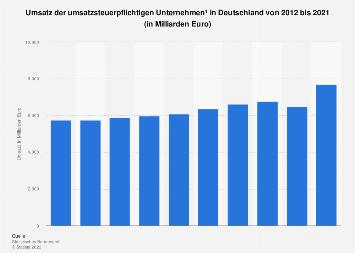 Umsatz der steuerpflichtigen Unternehmen in Deutschland bis 2017
