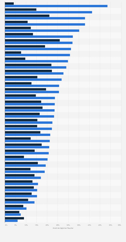 belgien italien statistik