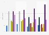 Umfrage in Deutschland zu Nutzung des Internet für Videoportale bis 2018