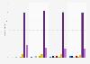 Umfrage in Deutschland zu Nutzung des Internet für kommerzielle Musikdownloads 2018