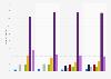 Umfrage in Deutschland zu Nutzung des Internet für kostenfreie Musikdownloads 2016