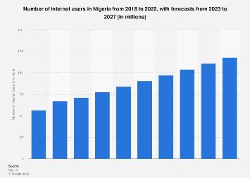 Nigeria: number of internet users 2013-2019