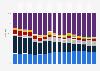 Marktanteile am Absatz von Mobiltelefonen weltweit bis Q1 2014
