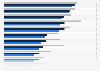 Aktivitäten der Nutzer im Social Web in Europa im Jahr 2010