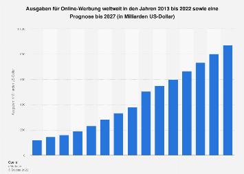 Prognose der Ausgaben für Online-Werbung weltweit bis 2022
