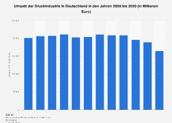 Umsatz der Druckindustrie in Deutschland bis 2017