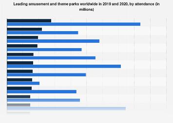 case study on disney theme parks
