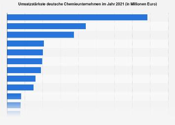 Umsatzstärkste Chemieunternehmen in Deutschland bis 2016