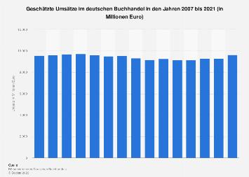 Umsätze im deutschen Buchhandel bis 2018