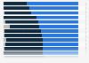 Einschränkung der mobilen Internetnutzung in der EU wegen der Kosten 2014