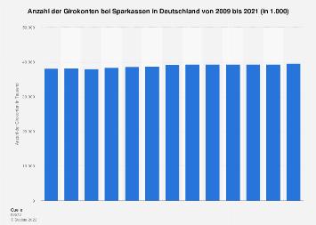 Anzahl der Girokonten bei Sparkassen in Deutschland bis 2017