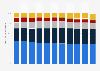 Marktanteile der führenden Breitbandanbieter in Deutschland bis Q4 2016