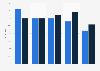 Anteil der Breitbandnutzer, die ihren Provider gewechselt haben 2011