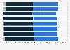 Hanjin Shipping - number of TEUs 2016