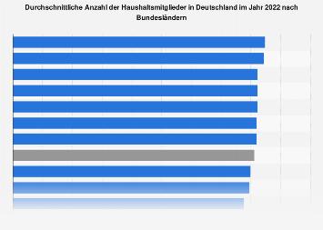 durchschnitt penis deutschland