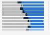 Umfrage zu Kooperationen von Zeitungs- und Zeitschriftenverlagen in Deutschland 2011