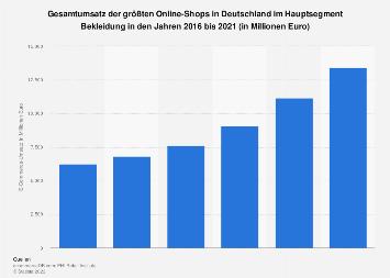 Gesamtumsatz der größten Online-Shops im Segment Bekleidung in Deutschland bis 2018