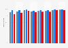 Alphabetisierung in Griechenland 2015