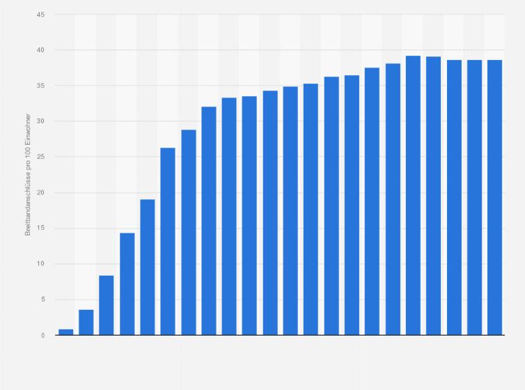 island einwohner statistik