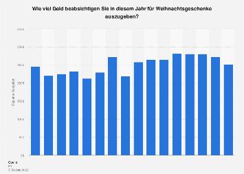 Geplante Ausgaben für Weihnachtsgeschenke in Deutschland bis 2019