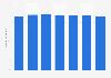 Prognose der Ausgaben für Drucker und Multifunktionsgeräte weltweit bis 2016