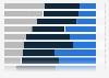 Auswirkungen von Stresstests auf die Kreditvergabe in Europa 2012
