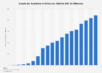 Anzahl der Autofahrer in China bis 2017