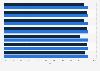 Qualitätsmanagement in der ambulanten Pflege in Deutschland 2013