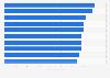 Länder mit den häufigsten Totgeburten 2016