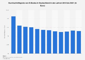 Durchschnittspreis von E-Books in Deutschland bis 2018