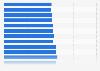 Anzahl der steuerpflichtigen Betriebe in der Herstellung von Spielwaren bis 2017