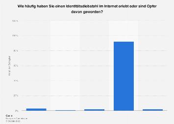 Umfrage zum Identitätsdiebstahl in Deutschland im Jahr 2017