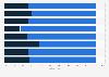 Kassenärzte in Deutschland - Interesse an berufspolitischen Themen 2012