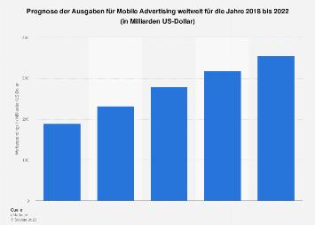 Prognose der Ausgaben für Mobile Advertising weltweit bis 2020