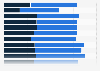 Anzahl der durchgeführten Dopingkontrollen in Deutschland bis 2018
